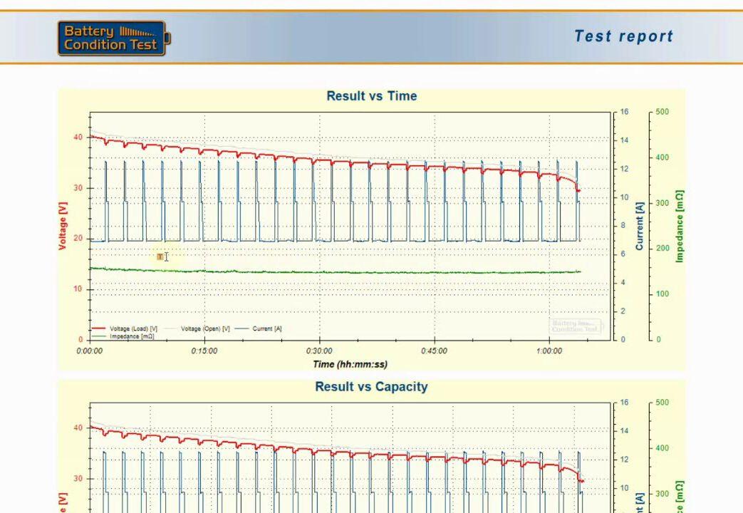 Accu Testen Grafiek Evers Janssen Tweewielers